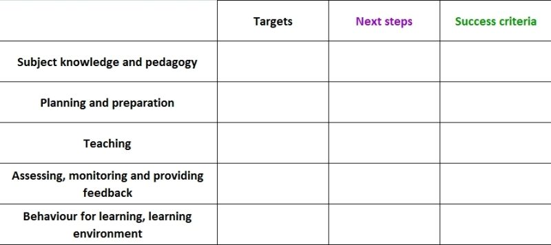 action plan reflective essay By writing action plans you can ensure that you do not become complacent and stand still as a teacher, but that you continue to develop your practice further there are many models and templates available to help with developing an action plan, but ultimately there are specific elements that are common to.